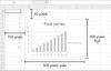python3 处理office学习笔记