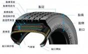 不同品牌的汽车轮胎到底能不能混用?
